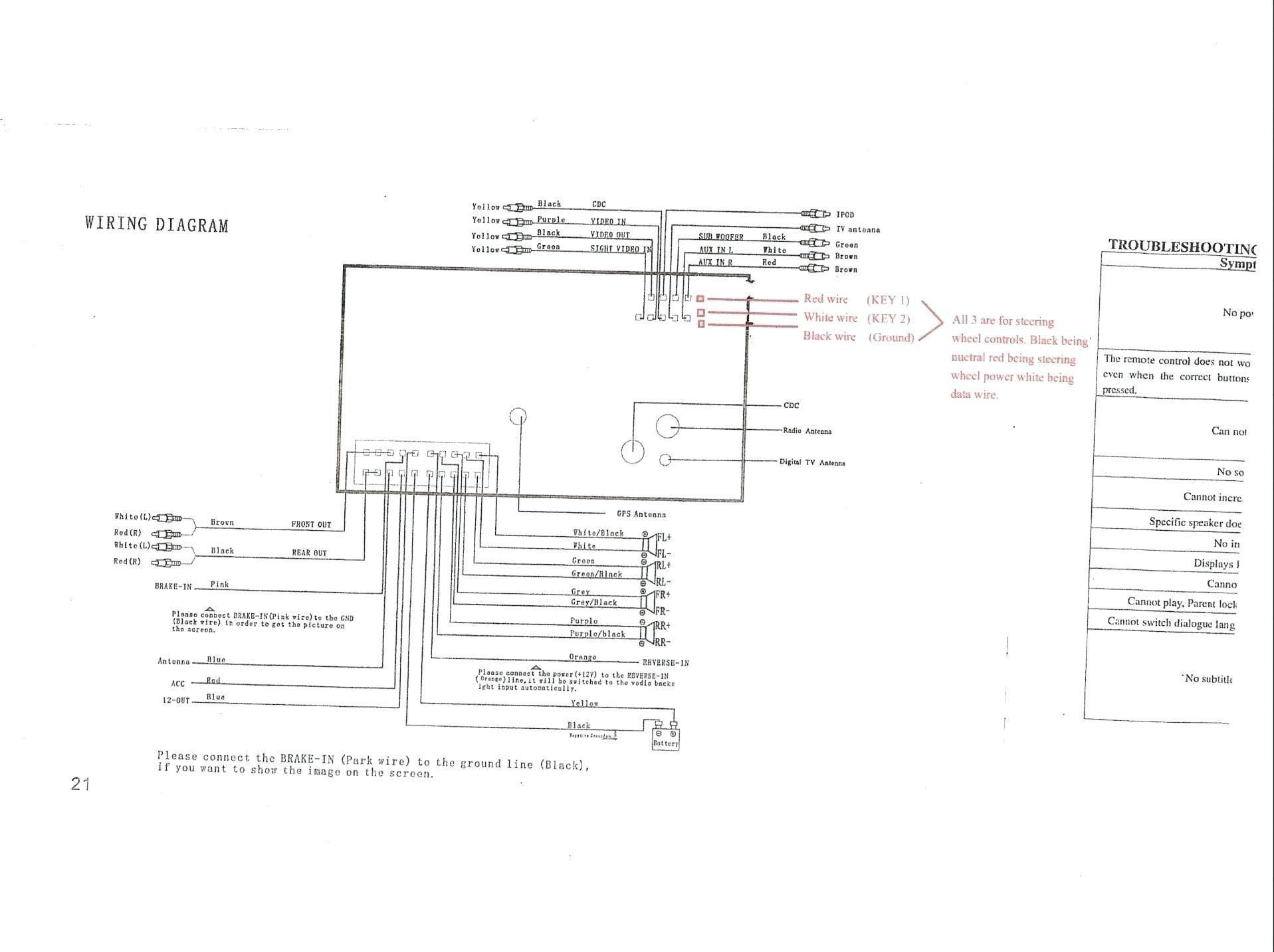 Inspirational Axxess Gmos 04 Wiring Diagram In 2020 Wire Gmos Diagram