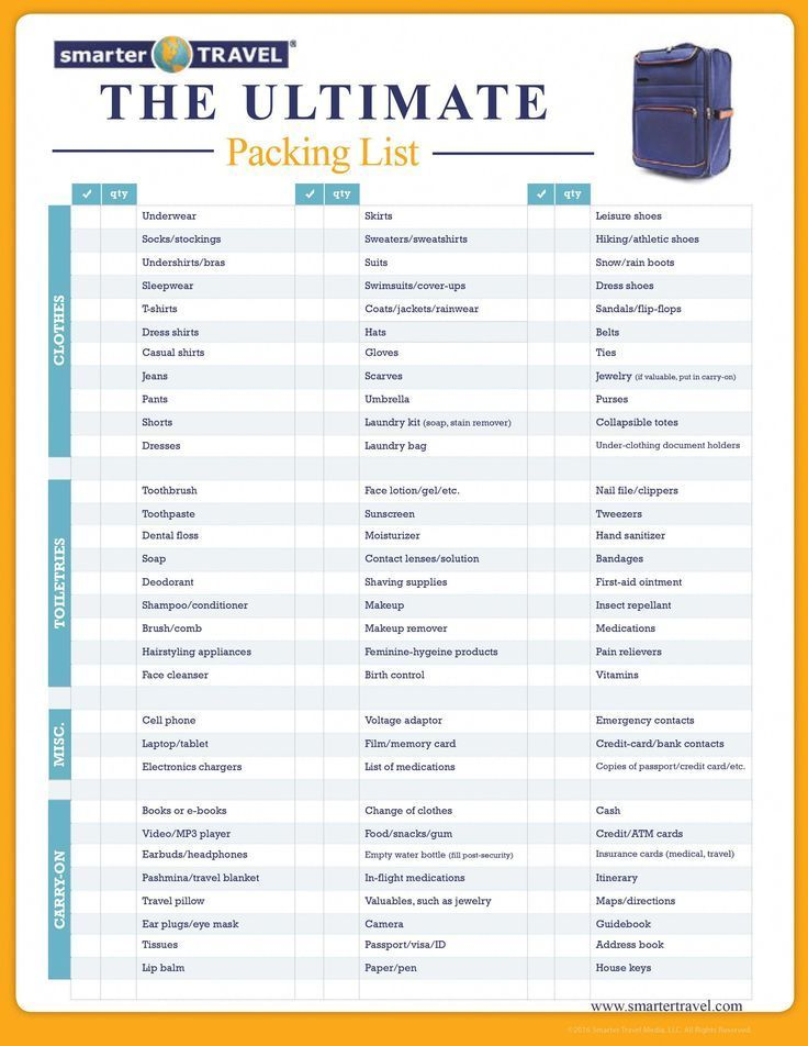 The Ultimate Packing List - SmarterTravel.com, # #ultimatepackinglist The Ultimate Packing List - SmarterTravel.com, # #ultimatepackinglist