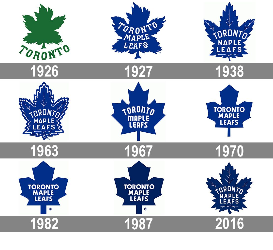 Meaning Toronto Maple Leafs Logo And Symbol History And Evolution Toronto Maple Leafs Logo Toronto Maple Leafs Toronto Maple