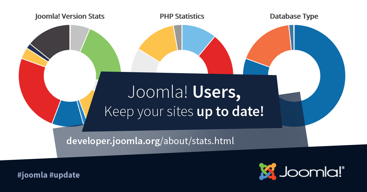 Update Your Joomla Website And Benefit From All New Features
