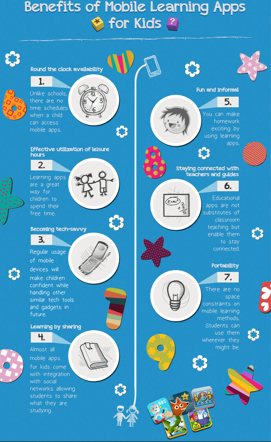 Infographic: Benefits Of Learning Apps For Kids (and which apps to ...