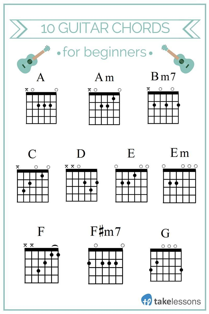 10 Guitar Chords For Beginners Guitarforbeginners Guitare