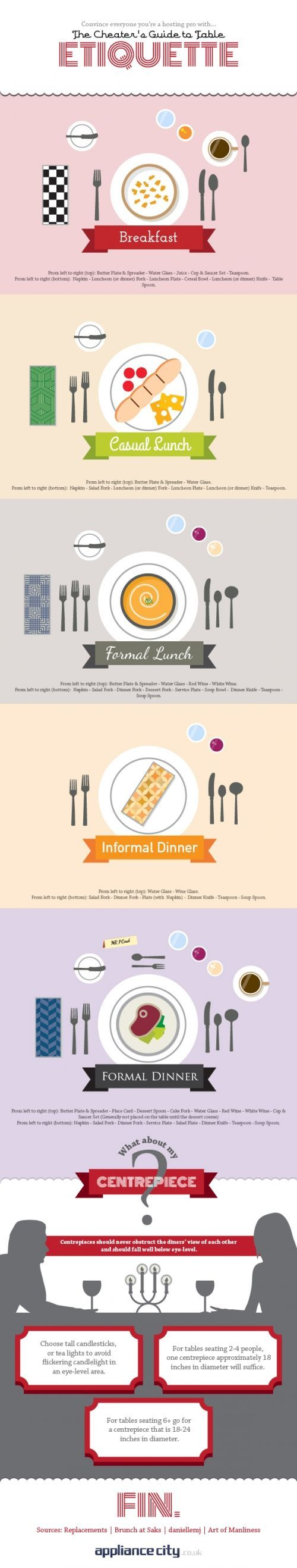 Perfect Dining Etiquette Cheat Sheet how to set a table & Pin by Busch Jewelers on Tablescapes | Pinterest | Queens Etiquette ...