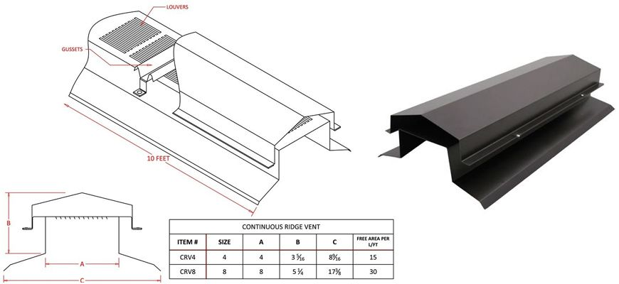 Finding The Best Roof Ridge Vent Ridge Vent Roofing Supplies
