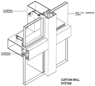 Curtain walls details google search ellie rochman for Wall to wall curtain