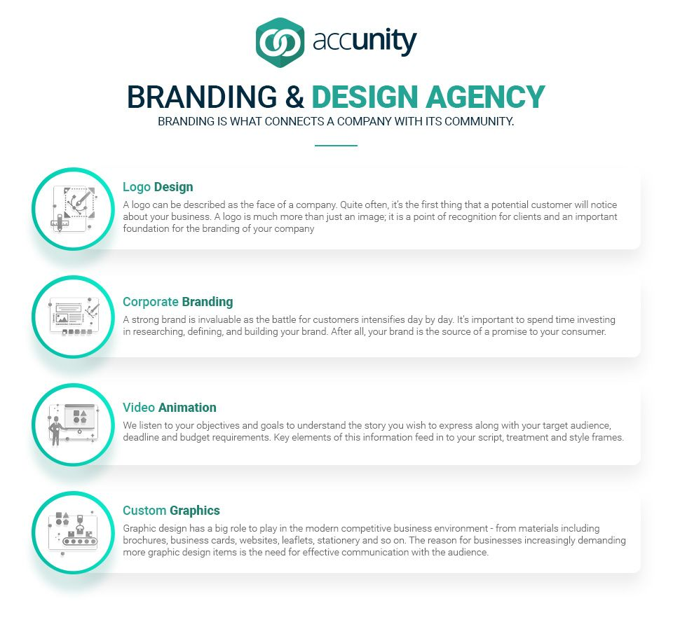 Accunity Is One Of The Best Branding Design Agency Based In Dallas Texas Offers Logo Design Corpor Digital Marketing Agency Digital Marketing Branding Design