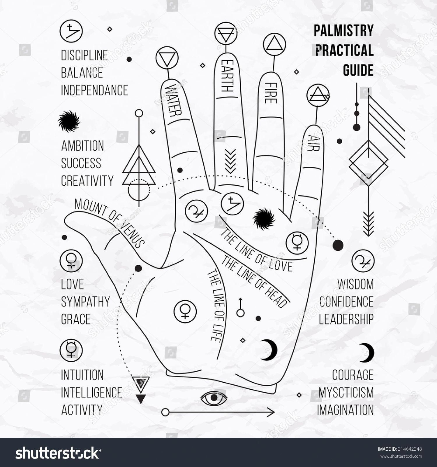 Vector illustration of open hand with sun tattoo, alchemy