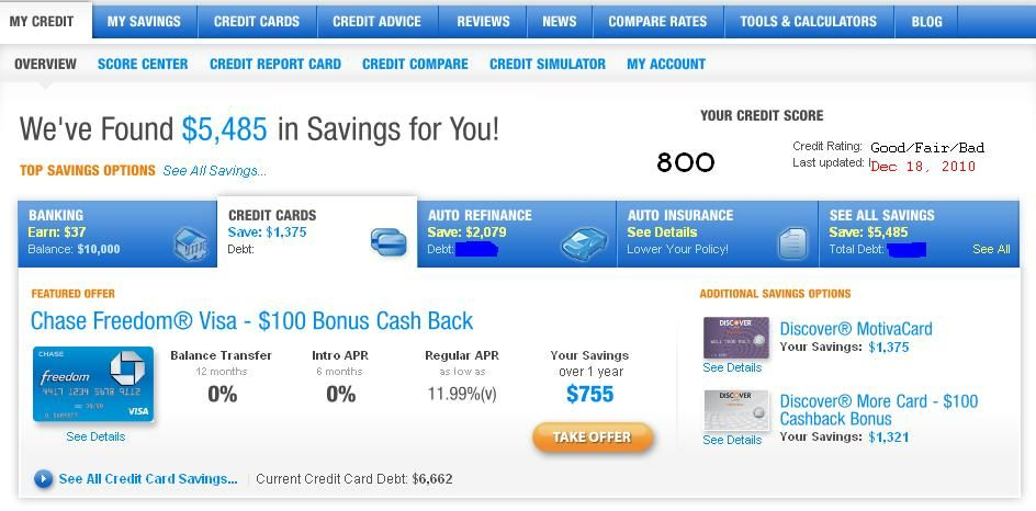 Credit karma review get free credit score improvement