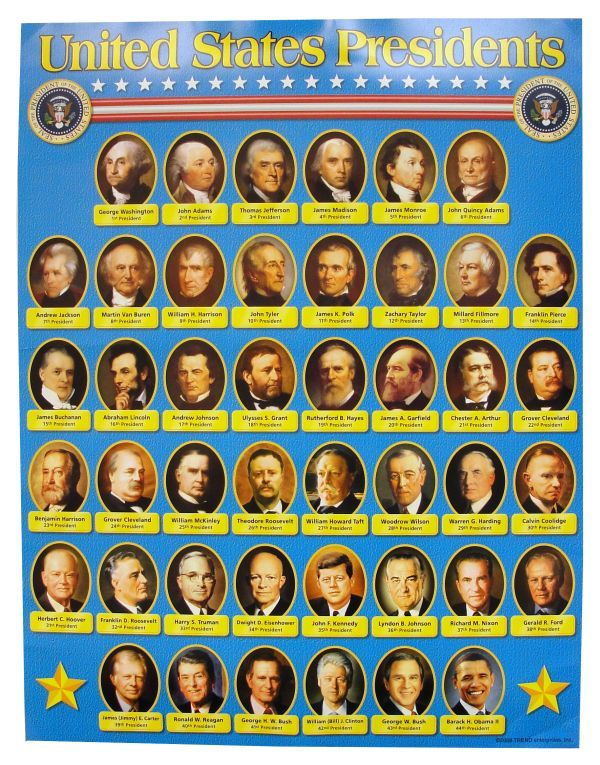 list of presidents of all countries pdf