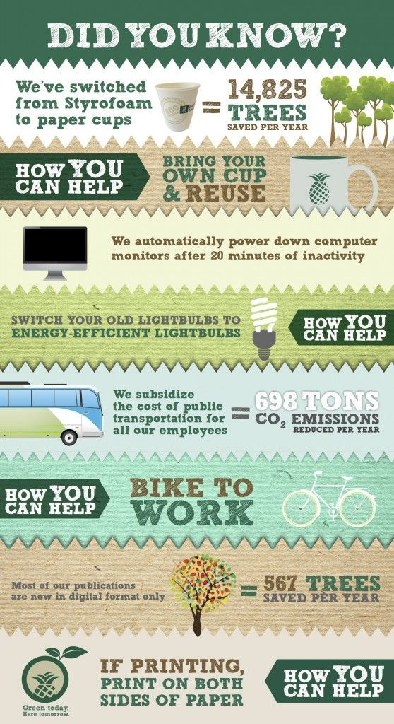 Earth Day 2015 What You Can Do (Infographic Earth day
