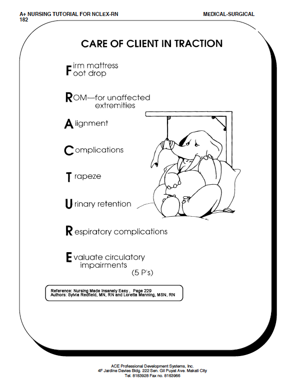 Traction Nursing School Notes Nursing School Survival Nursing Mnemonics