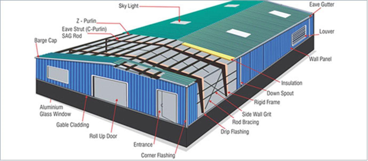Blog Solid Steel Buildings Pre Engineered Buildings Steel Buildings Metal Buildings