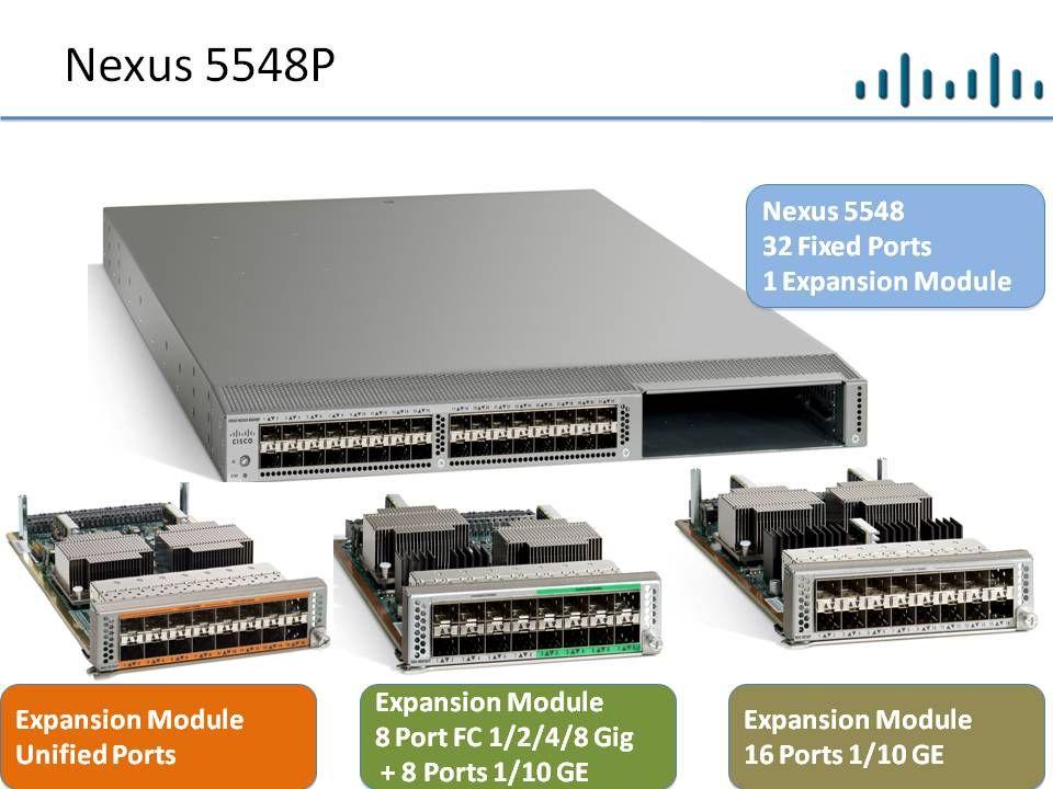 Cisco Nexus 5500 Expansion Module Cisco Nexus The Expanse