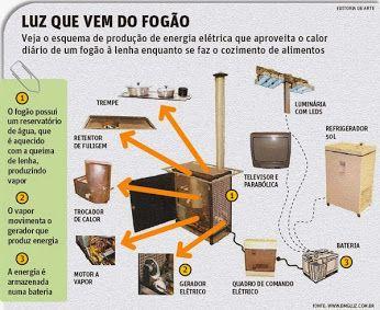 Carlos Demetrius Rolim Figueiredo - Google+