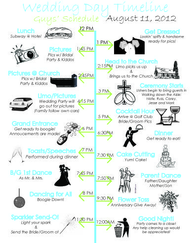 Guys Timeline  Wedding Diy Green Groomsmen Ivory Men Schedule