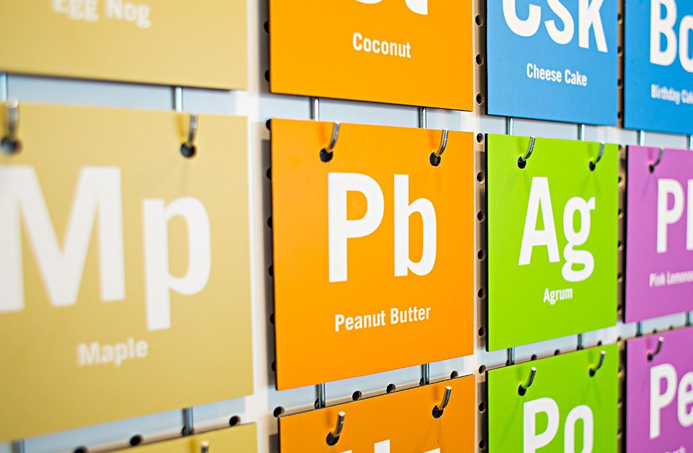 Periodic Table Of Flavors Yogurt Lab Shortcake Pinterest