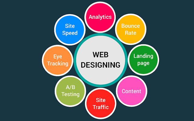The Professional Web Designing Company In California For Your Online Presence Web Design Services Fun Website Design Web Design