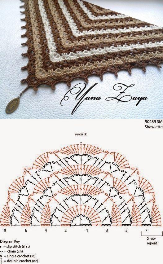 Вязание: Шали, палантины   huivit, kaulaliinat   Pinterest   Croché ...