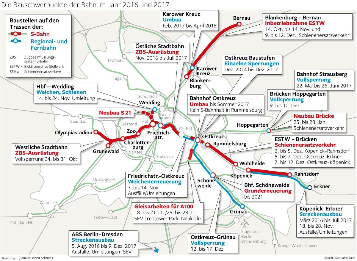 Die Bauschwerpunkte Der S Regional Und Fernbahn In Berlin In