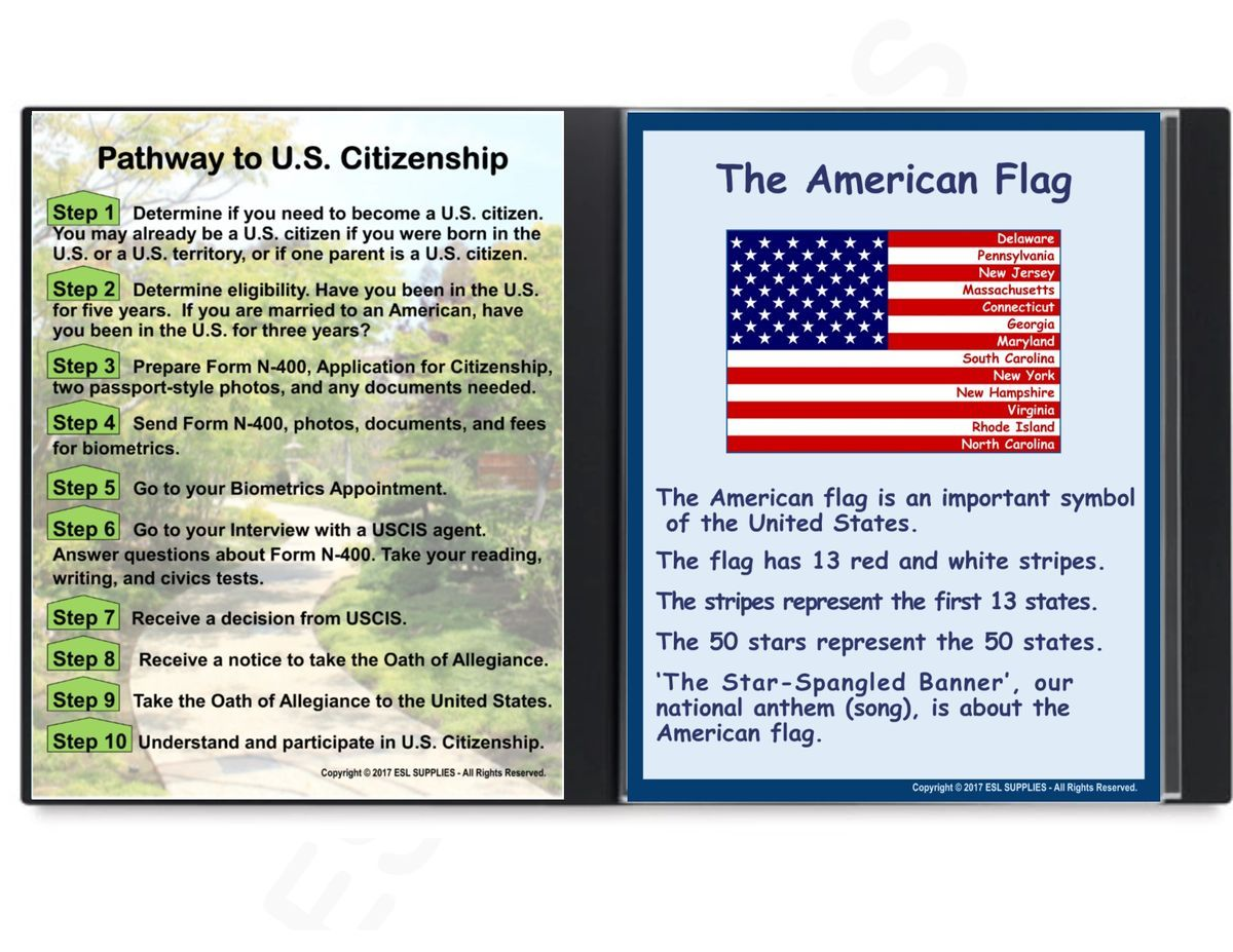 How Long Does It Take To Get Citizenship After Biometrics Appointment