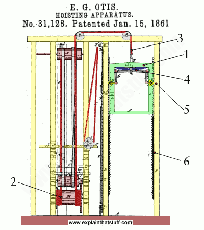3682d7a913fc6024f8823d0a02fa31ab drawing of proposed otis elevator installation, late 1800s,Otis Elevator Wiring Diagrams
