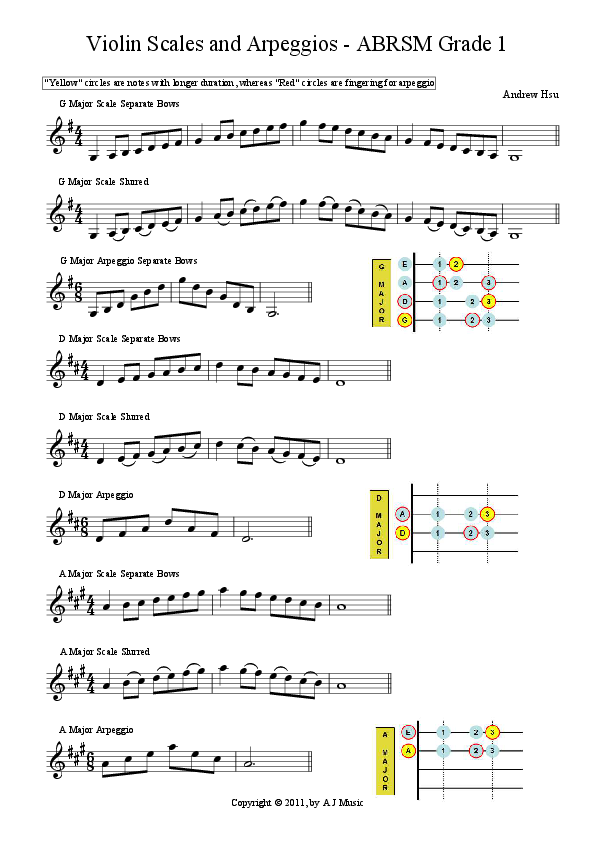 Violin Scales And Arpeggios  Grade   Music  Fiddle