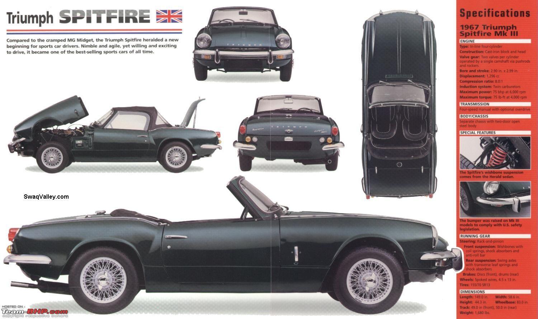Triumph Spitfire MkIII | Triumph | Pinterest | Triumph spitfire ...