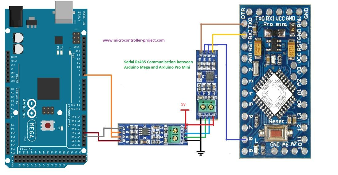 3683de2248d946052d6dff7c3a5b9cfa best 25 arduino rs485 ideas on pinterest arduino, arduino board RS 485 Pinout Diagram at bakdesigns.co
