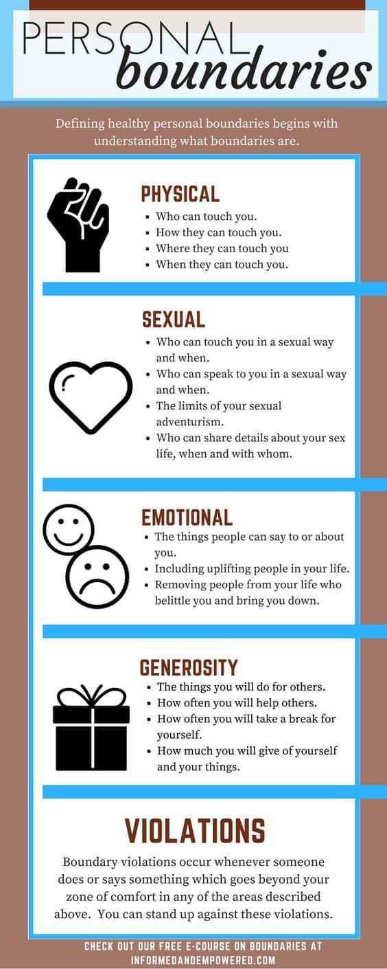 Defining Personal Boundaries (infographic) -