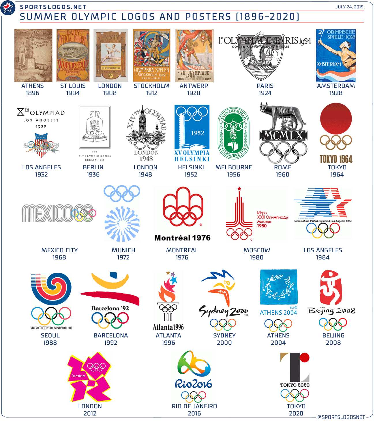 Pin by Thaaqib Abrahams on South African City Olympic Logo