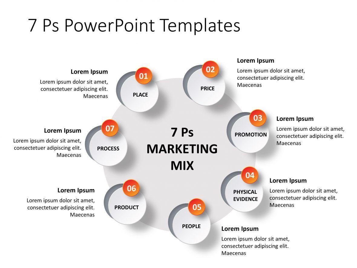 7 P Marketing Mix Powerpoint Template 1 Powerpoint Templates Marketing Strategy Template Powerpoint