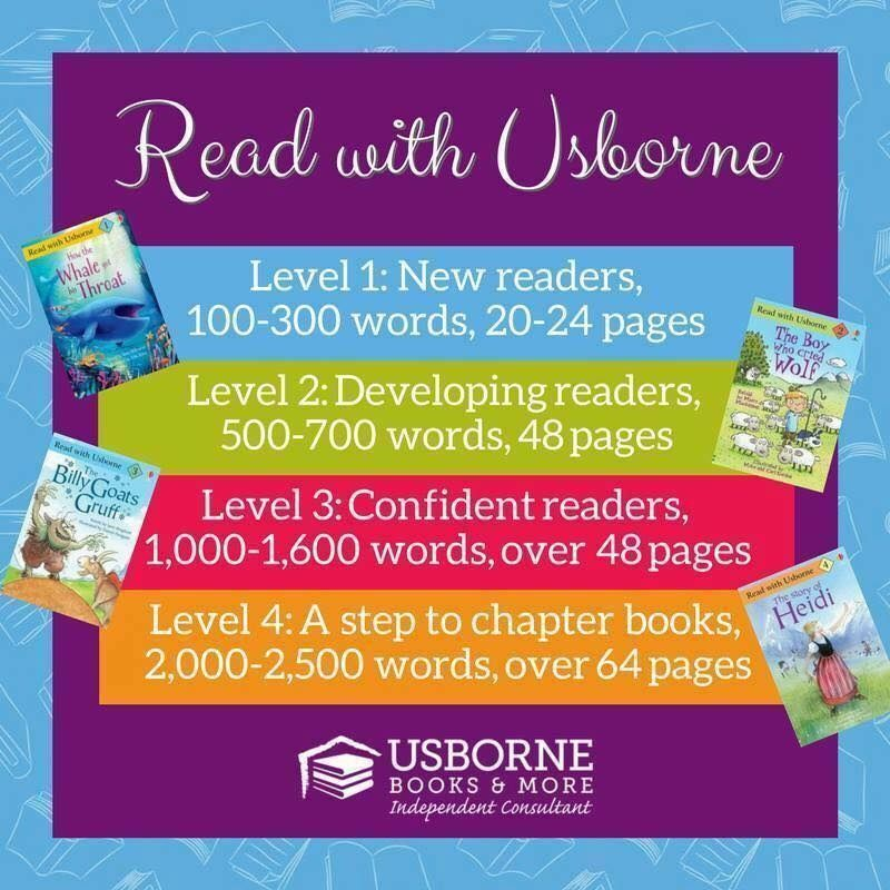 Image result for read with usborne levels | Usborne Books
