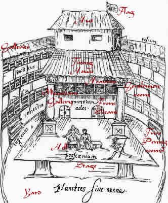 This Sketch Of Elizabethan Theater Illustrating The Stage Set Up