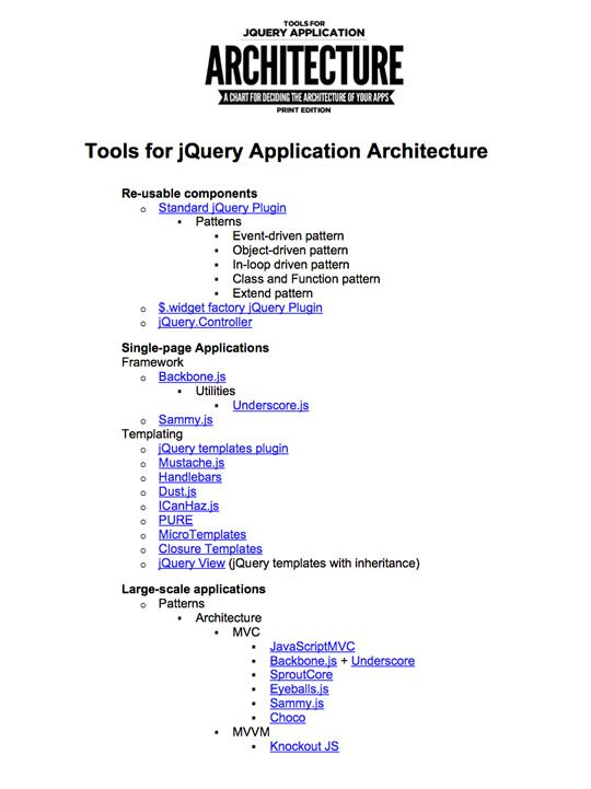 Large Scale Application Development With JQuery Another Awesome Review By Addyosmani Reviewing