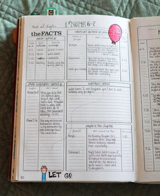 Great Scripture Journal Ideas!! This one is a free template