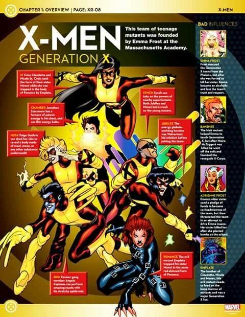 X Men Generation X X Men Marvel Comics Art Marvel Xmen