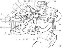 Image Result For Diagram Of The Cooling System Of A 2003 Chevy Silverado 1500 4 1 L 2003 Chevy Silverado Chevy Silverado 1500 Chevy Silverado