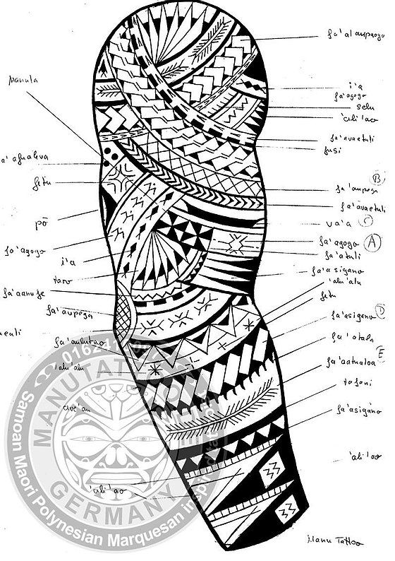 Tattoo | manutattoo
