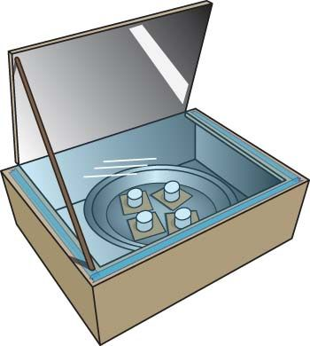 Drawing Shows Completed Solar Oven With Pan Of Graham Crackers With Marshmallows Only On Top Solar Oven Science Projects For Kids Science Projects
