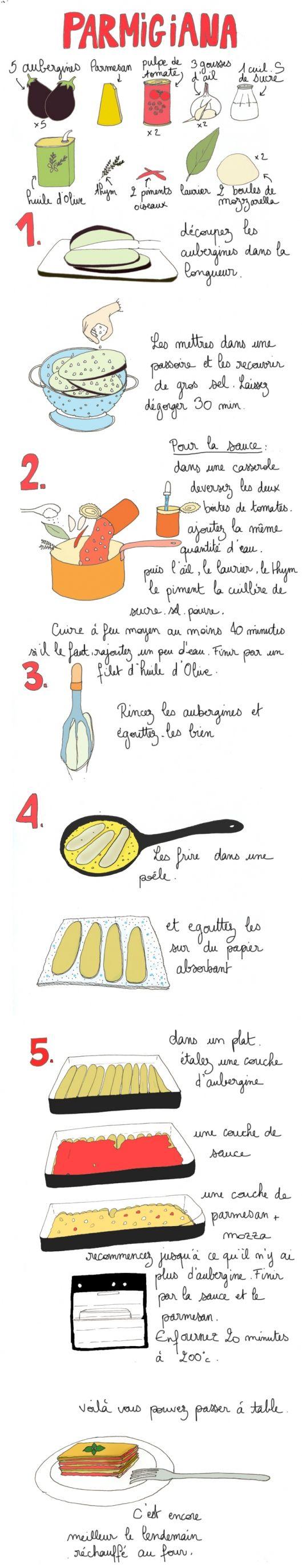 La parmigiana recipes pinterest platos principales for Platos principales franceses