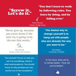 Here are some of the most famous motivational words from some of the most successful businessmen and women in the world. The likes of Richard Branson,
