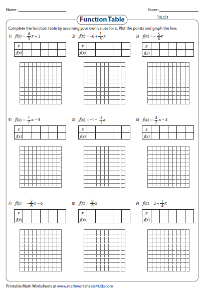 Evaluating Functions From A Graph Worksheet Answers