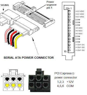 diagram 4 pin sata power circuit wiring and diagram hub u2022 rh thewiringdiagram today Simple Wiring Diagrams Residential Electrical Wiring Diagrams