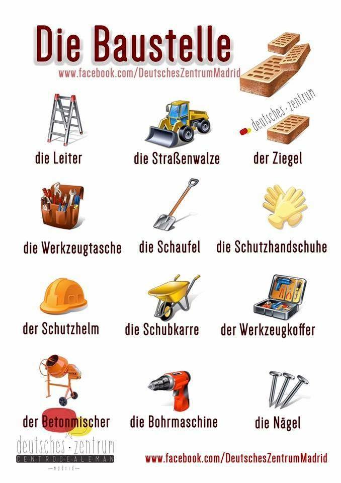 Pin by Jeng Cheng on La langue française | Pinterest | German, Learn ...