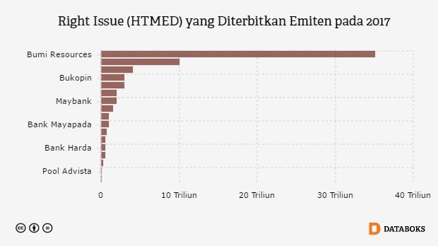35++ Data statistik penjualan iphone di indonesia information