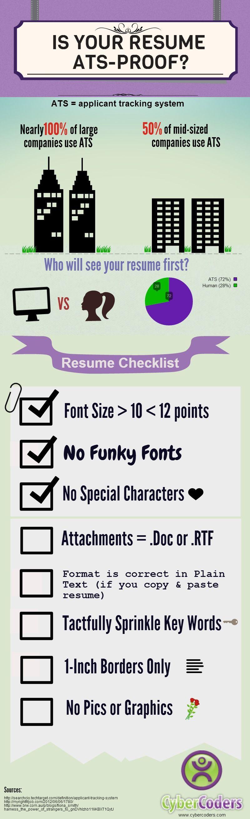 Job resume help