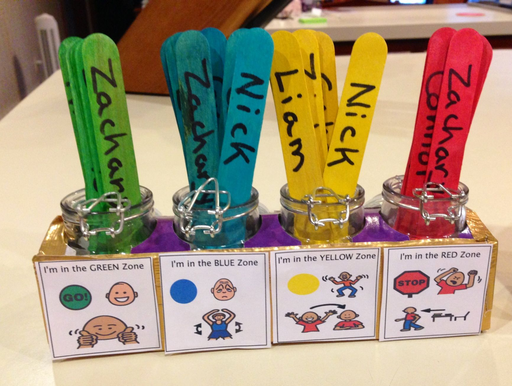 A Visual Of How To Structure A Zones Of Regulation Check