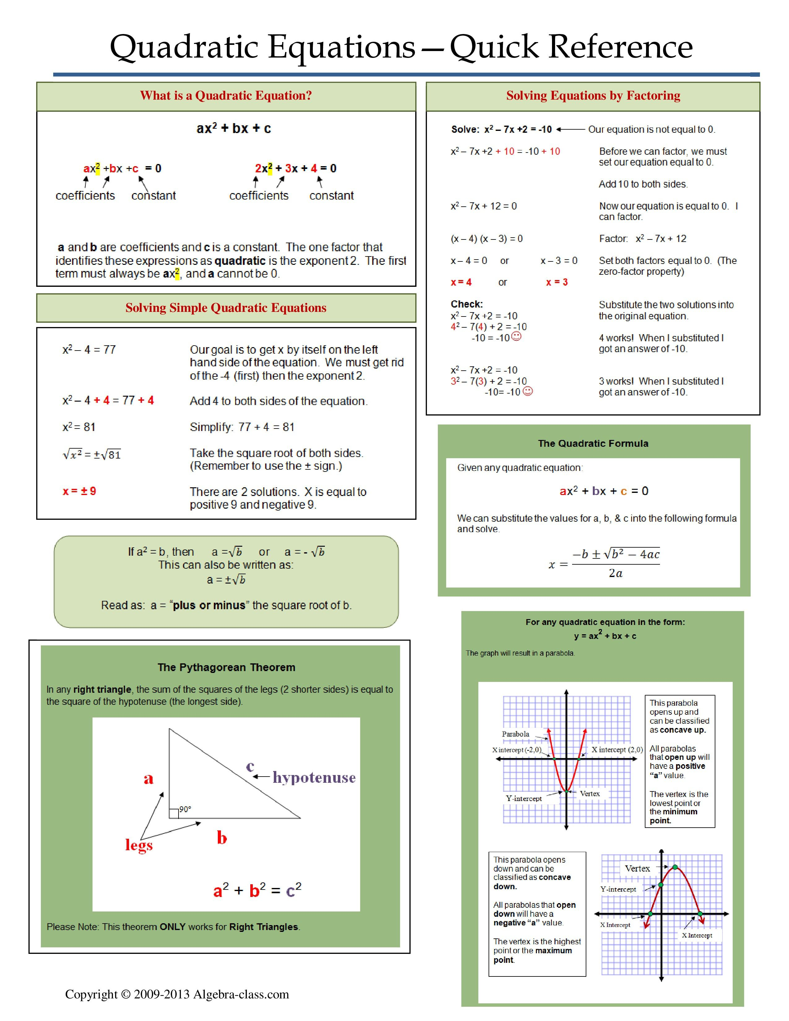 One page notes worksheet for Quadratic Equations Unit