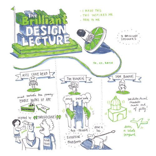 Sketchnote by Eva-Lotta Lamm - User Experience Designer