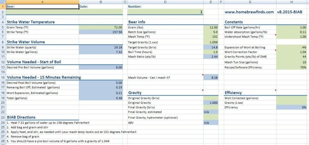 BIAB Brew Day Spreadsheet \u2013 Water Calculations + Narrative - examples of spreadsheet